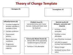 9 best behavior change logic models images on pinterest theory of change model google search maxwellsz