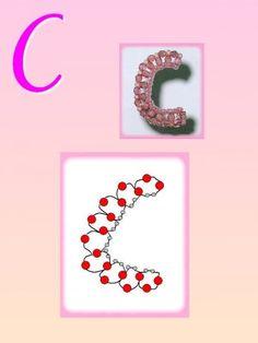 Šitá písmenka - C