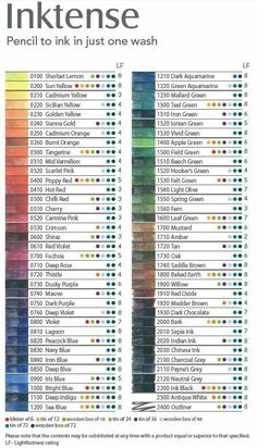 Derwent - Inktense Watersoluble Pencils - Shows Lightfast Ratings & which colors are contained in which sets.