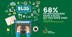 Are you a successful Influencer? Would you like to join us? Sign up here http://www.dinfluencer.com/sign-up.php