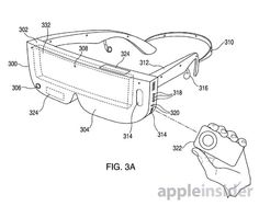 #iladies Apple exploring glasses wearable with potential AR technology, report says #applenews