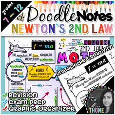 Newton's Second Law of Motion Doodle Notes