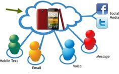 mobile analytics companies