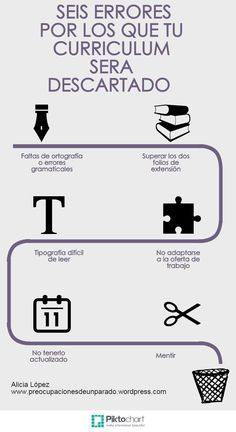 #Infografia #CommunityManager 6 errores por los que tu curriculum será descartado. #TAVnews
