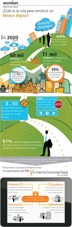 Hallazgos y recomendaciones del estudio #Mexico Digital por Accenture #SMCMX #negocios #business