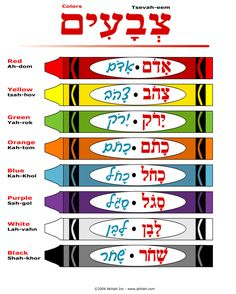 Akhlah: Crayons Worksheet - Colors in Hebrew, English and transliteration Biblical Hebrew, Hebrew Words, Learning A Second Language, Hebrew School, Learn Hebrew, Torah, Hebrew English, Teaching, Hanukkah