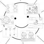 Recursos para el Aula: Grafomotricidad niños 2-3 años #grafomotricidad