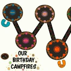 An awesome way to display your class' birthdays. This will look amazing on any classroom wall! Birthday Display, Birthday Wall, Class Birthdays, Work In Australia, Birthday Charts, Birthday Calendar, Classroom Walls, Classroom Resources, Classroom Ideas