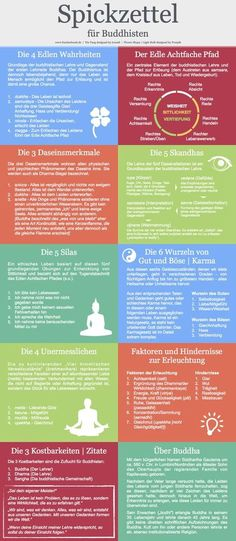 An Overview of the Most Important Terms of Buddhism - Skandhas - Noble Eightfold Path - Noble Truths - 5 Silas Qi Gong, Chakra Meditation, Yoga Quotes, Inner Peace, Yoga Inspiration, Better Life, Good To Know, Happy Life, Reiki