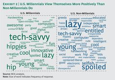 Millenials vs. Boomers - here's to the awesome one :)