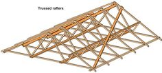 Evolution of Building Elements - Trussed Rafters Environment Topic, Built Environment, Roof Structure, Roof Design, Evolution, Construction, Building, Modern, Projects
