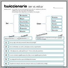 twiccionario_ser_vs_estar_290
