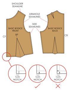 The Cutting Class | Fundamentals of Pattern Making: Pattern Notches