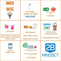 Mindset - Healthy Weight Check Up - Healthy Living Land Nutritious Meals, Healthy Snacks, Healthy Recipes, Turnip Fries, Veggie Cups, Nutrition Sportive, 80 Day Obsession, Get Thin, Nutrition Plans