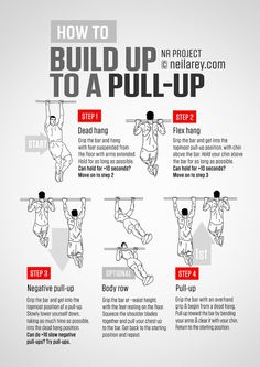 Building up to a pullup