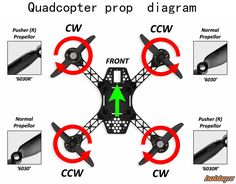 How To Connect Components May These Quadcopter Wiring Diagram Guide Help You Making A Few Of Your Own Drone Bit Easier Very