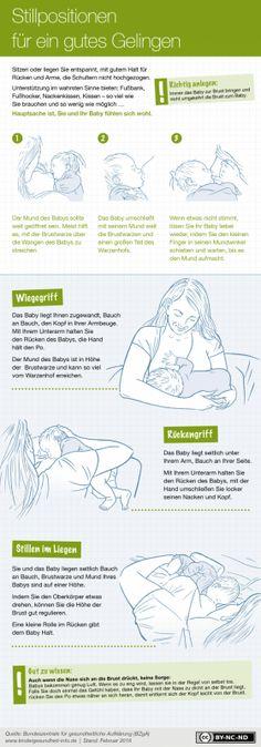 Nursing positions – How to achieve breastfeeding! Stillpositionen – So gelingt das Stillen! - Baby Development Tips Nursing Positions, Breastfeeding Positions, Breastfeeding Baby, Baby Co, Mom And Baby, Baby Care Tips, Baby Development, Baby Health, First Baby