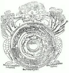 Garuda Protection. Blockprints- Bon (Miscellaneous).