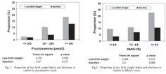 fructosamine and hba1c - Pesquisa Google