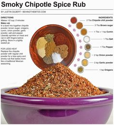 Behind the Bites: Smoky Chipotle Spice Rub Spice Rub, Spice Mixes, Spice Blends, Homemade Spices, Homemade Seasonings, Dry Rub Recipes, Meat Rubs, Spices And Herbs, Seasoning Mixes