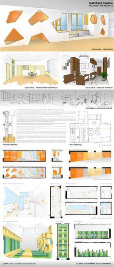 Práce studentů Architektury a stavitelství na Fakultě stavební ČVUT v Praze v rámci předmětu Interiér (2017/18). Floor Plans, Diagram, Presentation Board Design