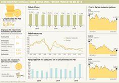 Emergentes no se recuperarían pese a crecimiento económico de China
