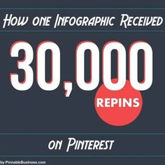 How One Infographic Received 30,000 Repins on Pinterest  #weightloss #health #weight loss www.greennutrilabs.com