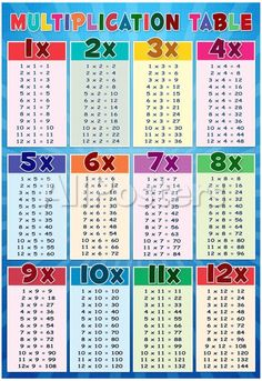 Education Discover Multiplication Table Education Chart Education Poster - 61 x 91 cm Times Table Chart Times Tables Times Table Poster 12 Tables Math Games Math Activities Math Charts Preschool Charts Math Multiplication Times Table Chart, Times Tables, 12 Tables, Times Table Poster, Math Games, Math Activities, Multiplication Chart, Learning Multiplication Tables, Multiplication Strategies