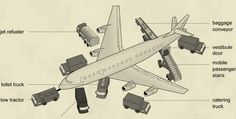 A hysterical read about the fear of flying | Jason Hudson