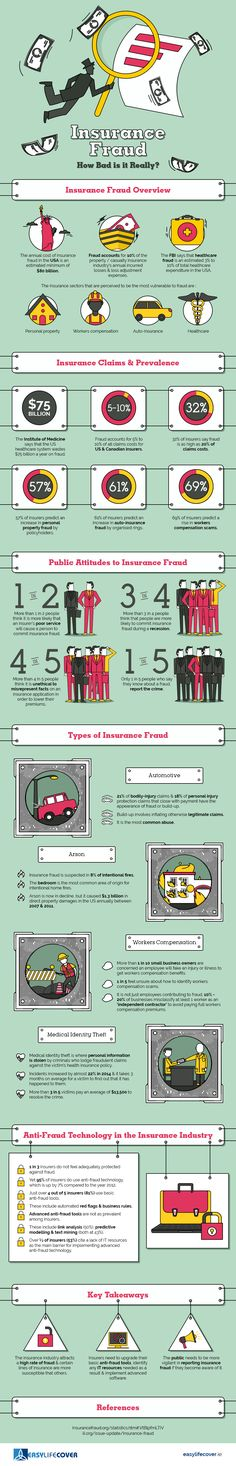 Insurance fraud - we know it exists, but how bad is it really? This infographic from the folks at Easy Life Cover takes a look at the types and causes of insurance fraud.