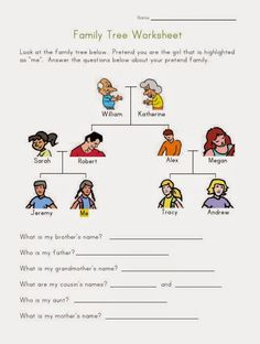 Teaching English: Family