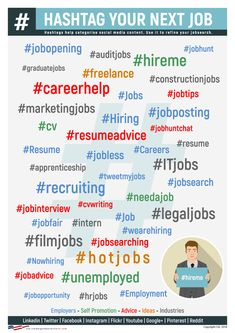 How to Hashtag your next job with our ideas on searching social media sites for your next career. This poster series are a great display for your school, class, vocational center. #career posters #career infographics