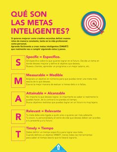 Metas inteligentes (SMART)