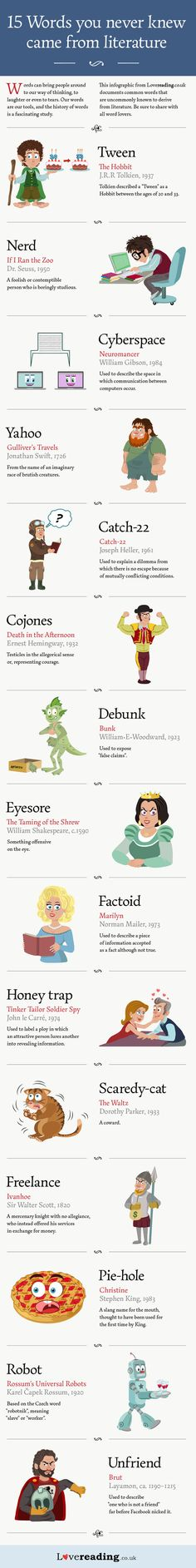 A guide to words that you never knew came from literature.