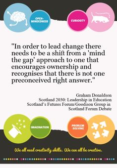 """In order to lead change there needs to be a shift from a 'mind the gap' approach to one that encourages ownership and recognises that there is not one preconceived right answer. Lead Change, Mind The Gap, A Classroom, Infographics, Leadership, Scotland, Encouragement, Mindfulness, Education"