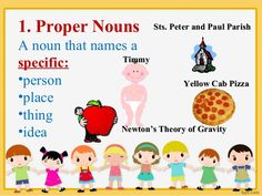 1. Proper Nouns A noun that names a specific: •person •place •thing •idea TimmyTimmy Sts. Peter and Paul ParishSts. Peter ...