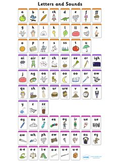 Phase 2,3 and 5 Wall Chart  - Pop over to our site at www.twinkl.co.uk and check out our lovely Letters and Sounds primary teaching resources! letters and sounds, phonics, phase 2, phase 3, phase 5, poster, large poster, phases poster #twinkl #resources