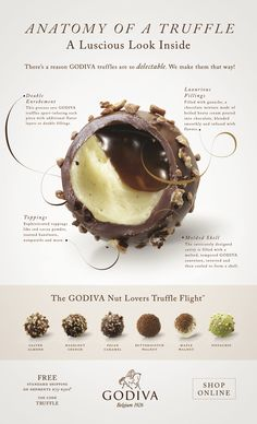 ''Each flight takes you on a journey, building in aroma, texture and flavor. Enjoy the adventure.'' Shop new Godiva Truffle Flights & Chocolate Truffle Flavors. #infographic @Georgina Frangos Chocolatier