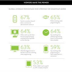 Nielsen 2014 Screen findings