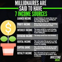 How Investing Videos - - Investing In Yourself Life - Investing In Your Personal Finance Start Ups, Business Money, Web Business, Business Entrepreneur, Business Ideas, Business Quotes, Business Marketing, Investing Money, Stock Investing