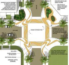 Desenho de Esquina - East Village Streetscape by Tanya Goertzen, via Behance Urban Design Concept, Urban Design Diagram, Urban Design Plan, Plan Design, Urban Landscape, Landscape Design, Design D'espace Public, Parque Linear, Urban Ideas