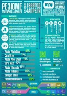 Пример оригинального резюме в виде инфографики. На русском языке. Советы по составлению резюме смотрите на www.facebook.com/ObrazcyRezume
