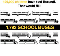 Since April, nearly 215,000 from #BurundiCrisis have fled the country. Our must-read feature http://bit.ly/1Thy6JP