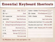 photoshop keyboard shortcuts
