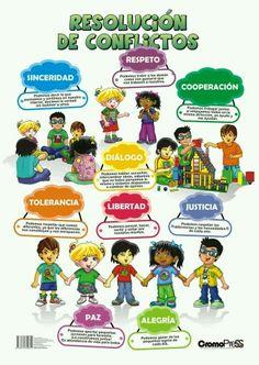Authentic text with many cognates. Spanish Teacher, Spanish Classroom, Teaching Spanish, Teaching Resources, Bilingual Education, Kids Education, Social Work, Social Skills, Classroom Organization