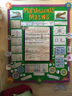 maths working wall display More Maths Display Ks2, Maths Classroom Displays, Ks2 Classroom, Teaching Displays, Class Displays, School Displays, Classroom Organisation, Classroom Decor, Classroom Layout