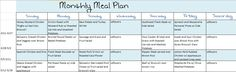 Learning the Ropes...: Monthly Meal Plan w/ Recipes and Grocery List