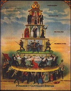 photo Pyramid_of_Capitalist_System.jpg