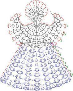 Resultado de imagen para patrones de angeles tejidos a crochet