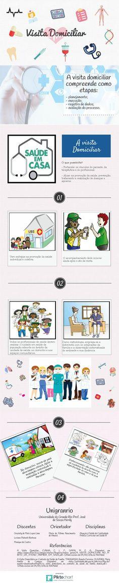 Infographics   Piktochart #visitadomiciliar